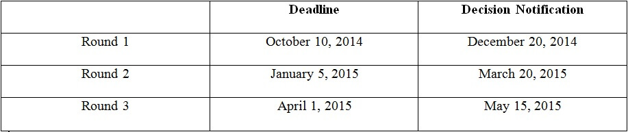 Georgetown McDonough 2015 MBA Essay Tips & Deadlines