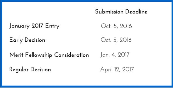 Columbia business school 2017 mba essay tips deadlines general