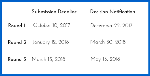 Washington Foster MBA Application Deadlines