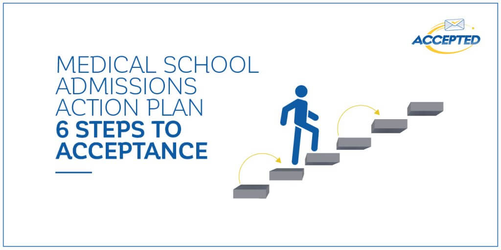 6 steps to medical school acceptance